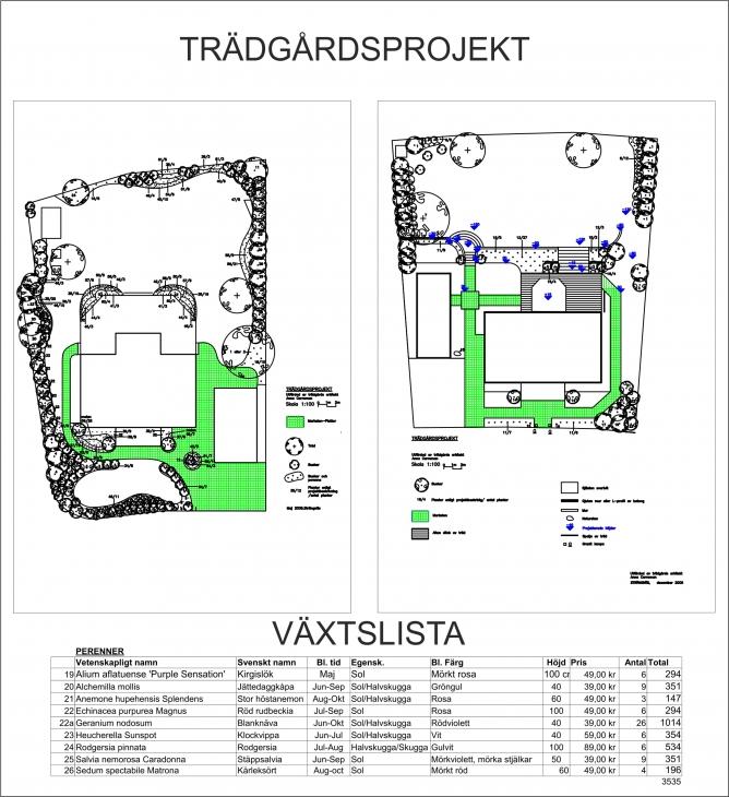 skiss tradgardprojekt
